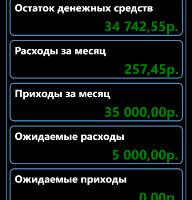 Мобильная бухгалтерия для Nokia Lumia 635