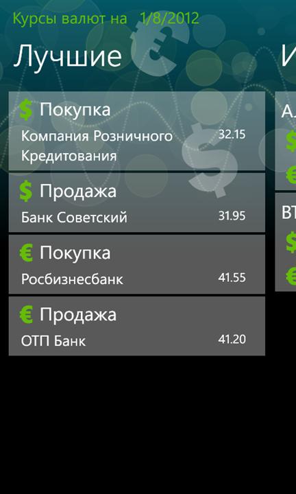Курсы Валют для Windows Phone