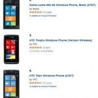 Windows Phone контролирует ТОП-5 на Amazon в пользовательских рейтингах