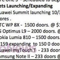 Цены в зарубежном супер-маркете на HTC 8X и Nokia Lumia 810
