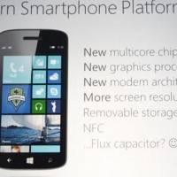 Эталонный дизайн Windows Phone 8