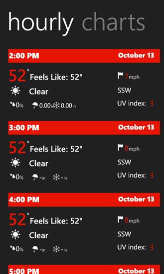 Скачать Amazing Weather HD для HTC HD2