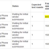 Windows Phone GDR2 скорей всего придет в июле