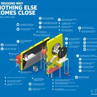 41 особенность Nokia Lumia 1020