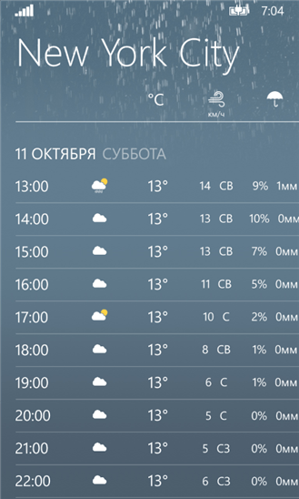 Weather Flow для Windows Phone