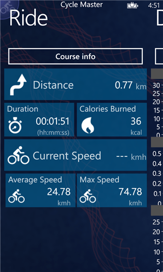 Cycle Master для Windows Phone