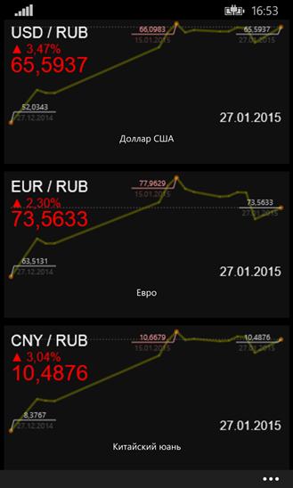 Скачать Курс валют ЦБ РФ для Prestigio MultiPhone 8500 DUO