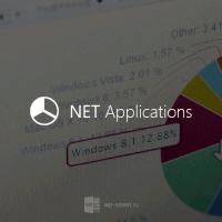 Windows 8.1 выходит на второе место по популярности после Windows 7