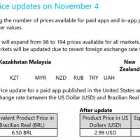 Microsoft поднимает цены на приложения в России и Украине