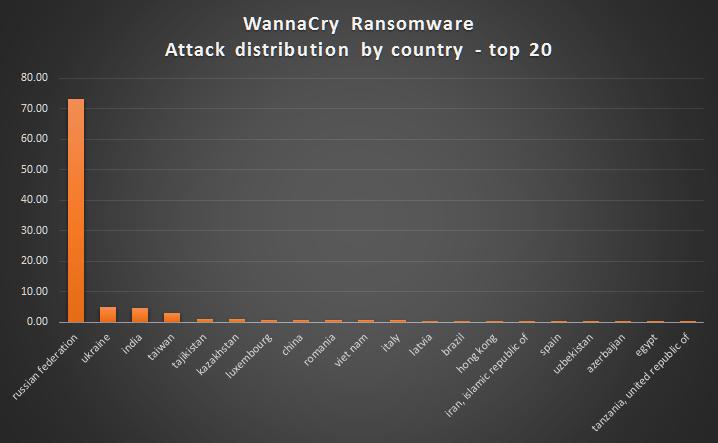wannacry_03