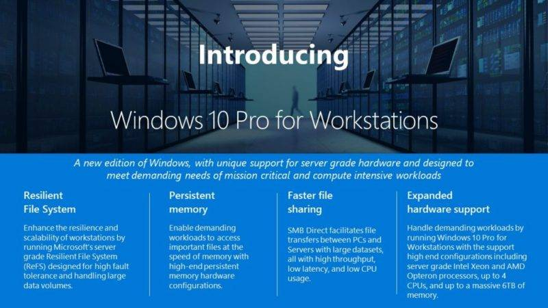 Windows 10 PFW