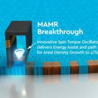 WD разрабатывает жесткий диск на 40 Тб на основе микроволн