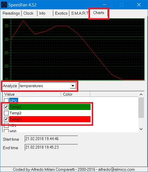 Speedfan CPU Temp