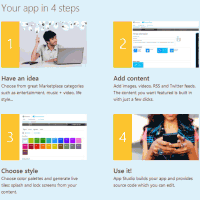 Microsoft Windows Phone App Studio за 48 часов увидела 38 000 проектов.
