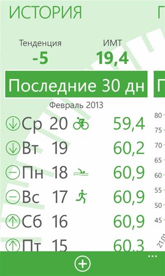 My Weight Diary для Windows Phone