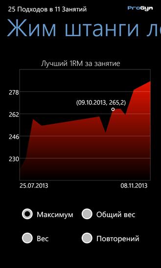 Скачать ProGym для Nokia Lumia 510