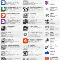 Microsoft доминирует в топах AppStore
