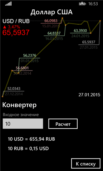 Курс валют ЦБ РФ для Windows Phone