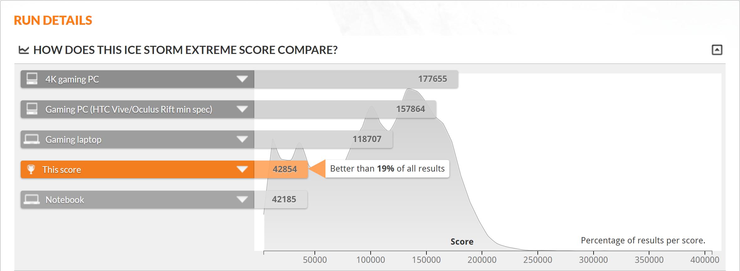 spectre360_benchmark7