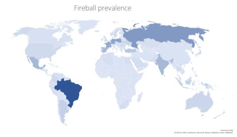 Fireball Microsoft