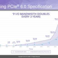 Анонсирован стандарт PCIe 6