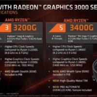 На E3 AMD представит второе поколение APU Ryzen