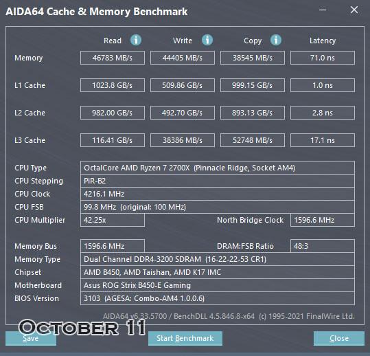 Первое обновление для Windows 11 ещё больше ухудшило производительность процессоров AMD